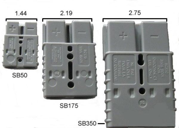Jack Cắm 175A-600V